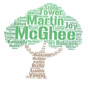mcghee martin family tree